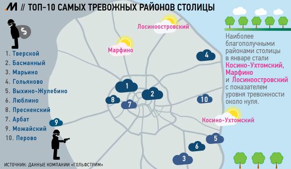 Наиболее тревожные районы Москвы