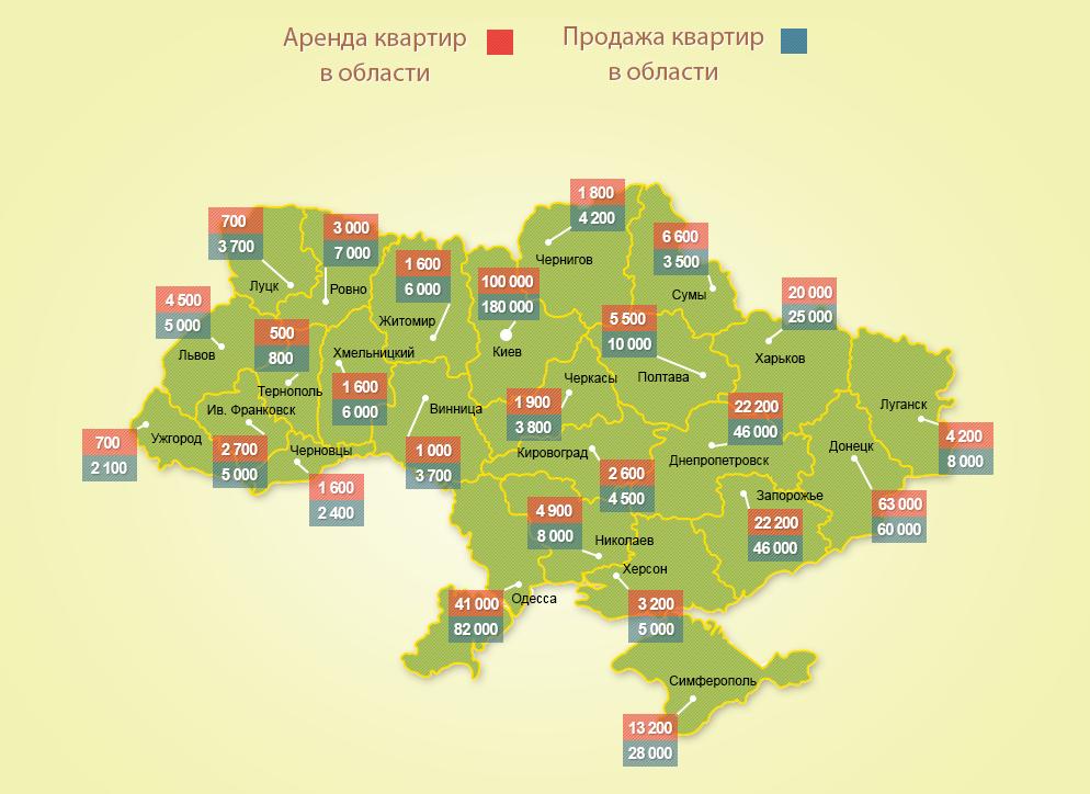 Соотношение аренды и продажи квартир в Украине